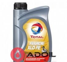 Total FLUIDE IID